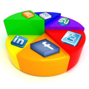 Las 10 Tendencias De Marketing En Los Social Media Para 2012