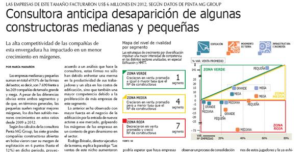 En Artículo De Diario Financiero PMG Anticipa Desaparición De Algunas Constructoras Medianas Y Pequeñas