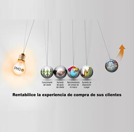El Valor De Gestionar La Experiencia Del Cliente En Mercados B2B : Parte II